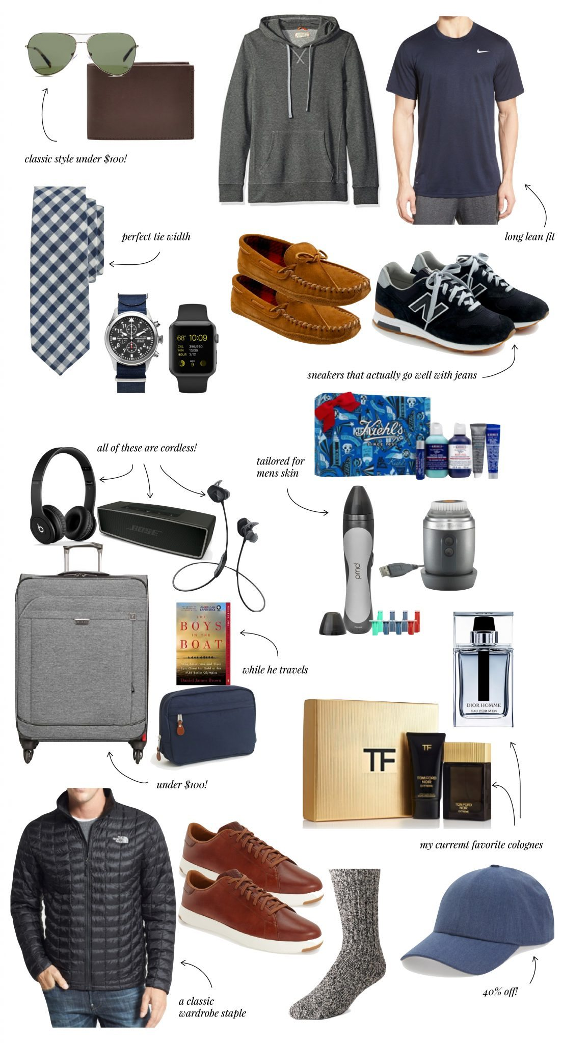 ELLE APPAREL HOLIDAY GIFT GUIDE 2016: FOR HIM